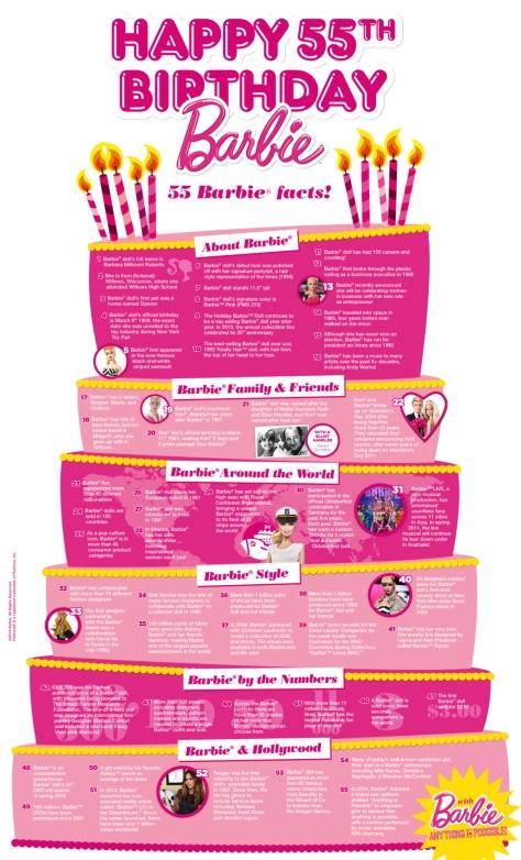 Inforgrafía Barbie 55 Aniversario
