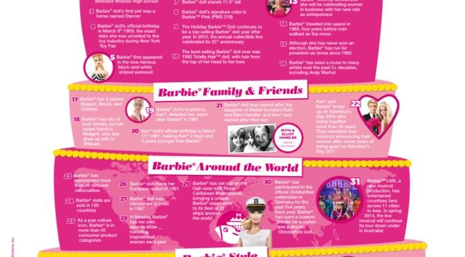 ¡Feliz 55 cumpleaños Barbie!